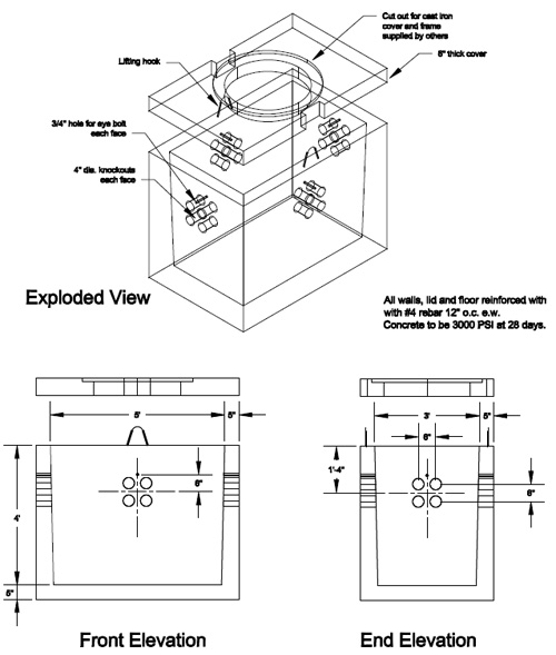 600 amp junction box